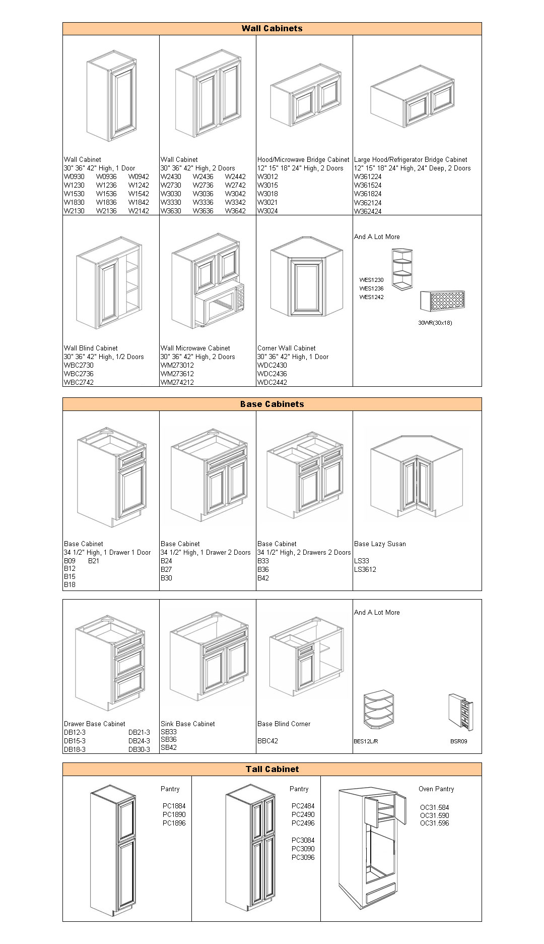 Exceptionnel Cabinet Size Specification